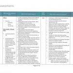 Covid19 Risk Assessment Flavourfresh